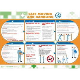 Manual Handling Safety Poster 590mm x 420mm